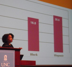 Gail Christopher from the W.K. Kellog Foundation gave some of the discouraging statistics on the social and health status of racial minorities in the U.S. Photo credit: Hyun Namkoong
