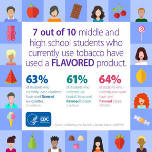 infographic reading 7 out of 10 middle and high school students who have currently used tobacco have used a flavored product