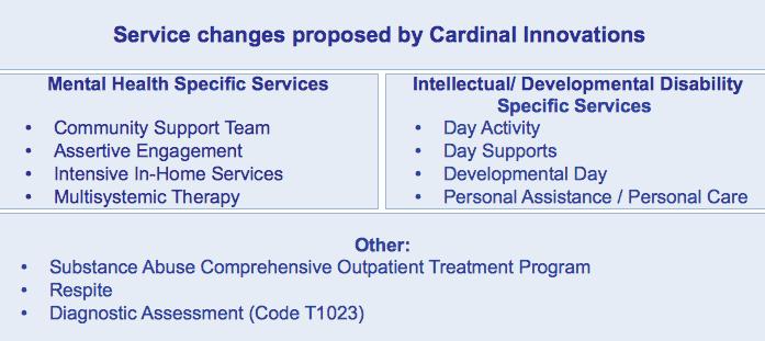 Cardinal_ServiceChanges