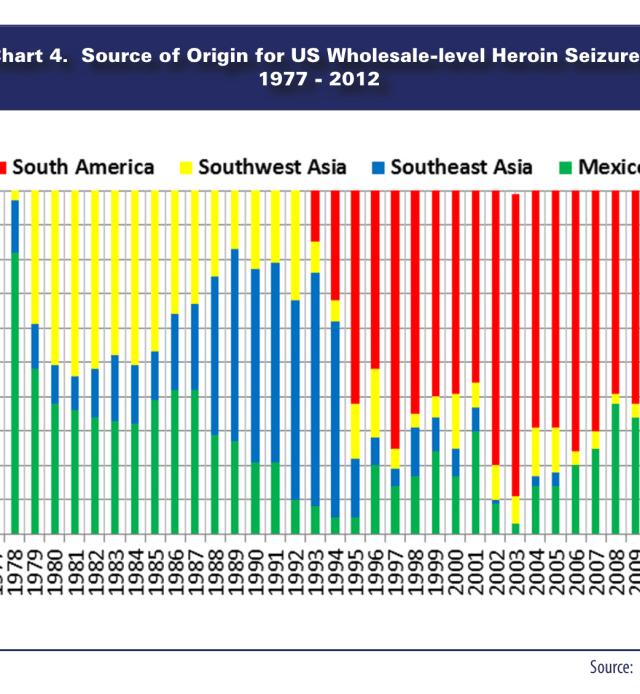 Regions of origin of heroin into the U.S. from, 1977-2012. Photo courtesy Drug Enforcement Administration