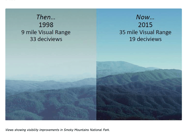 At the height of the tourism season in North Carolina, the state Division of Air Quality published this image online to celebrate improvements in North Carolina's air quality. A deciview is a unit used to measure differences in visibility. Photo credit: NC Department of Environmental Quality / National Park Service