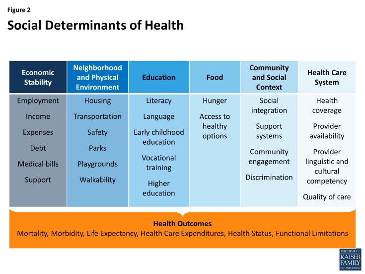 Mapping Social Determinants Proves A Positive Rx For
